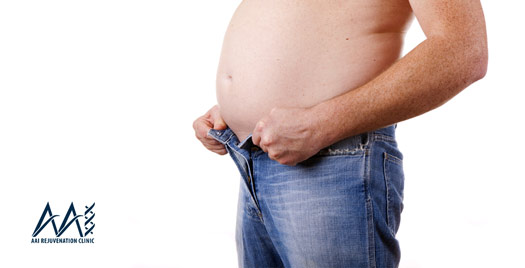 Obesity, Low Sex Drive and Testosterone