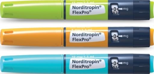Norditropin hGH Informational Details
