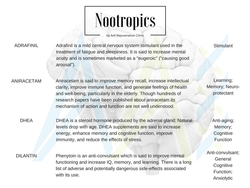 Nootropics, Adrafinil, Aniracetam, DHEA, Dilantin