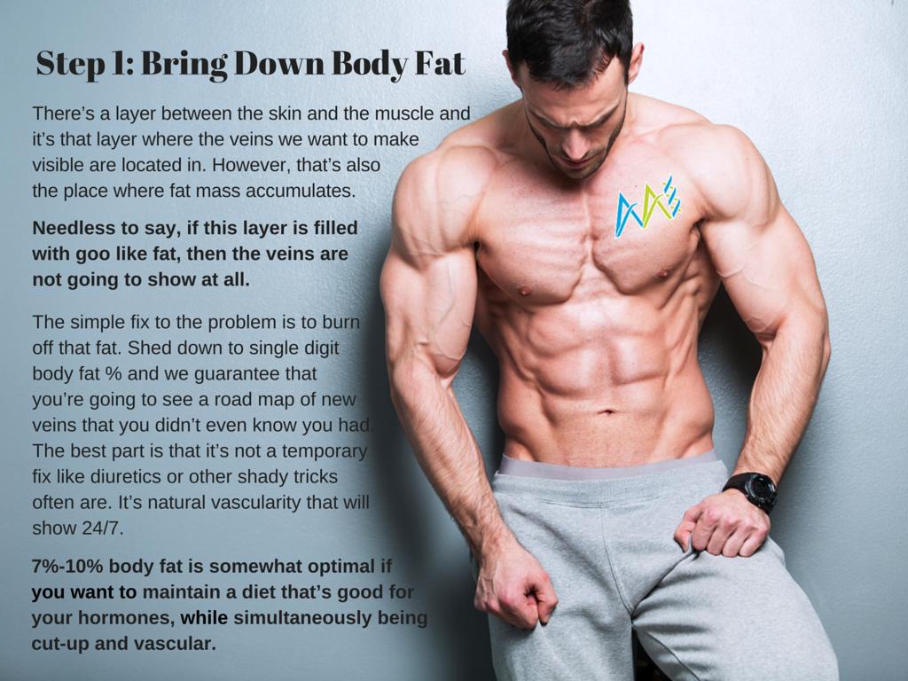 Step 1 Bring Down Body Fat