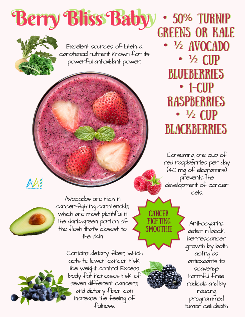 Cancer Fight Preventing and Immune System Smoothies - AAI