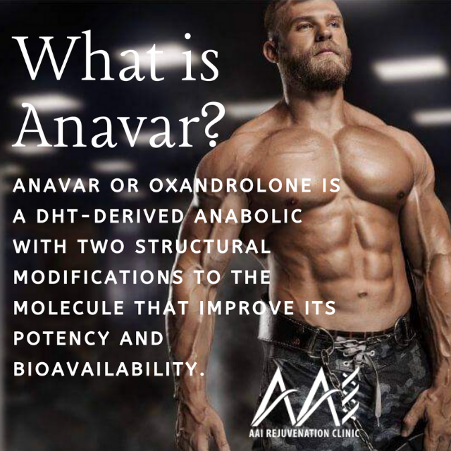 Anavar: The Good, The Bad and The Ugly | AAI Clinics