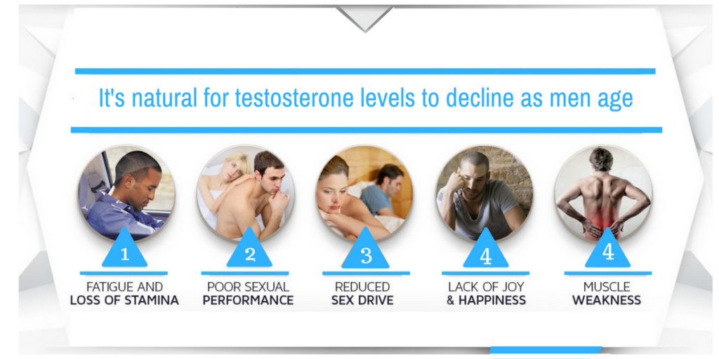 testosterone injections therapy
