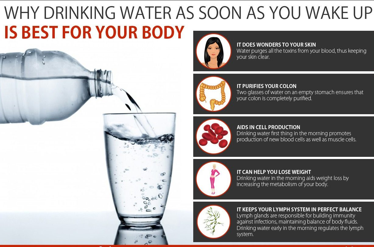 Enhance Water Quality and Nutritionist