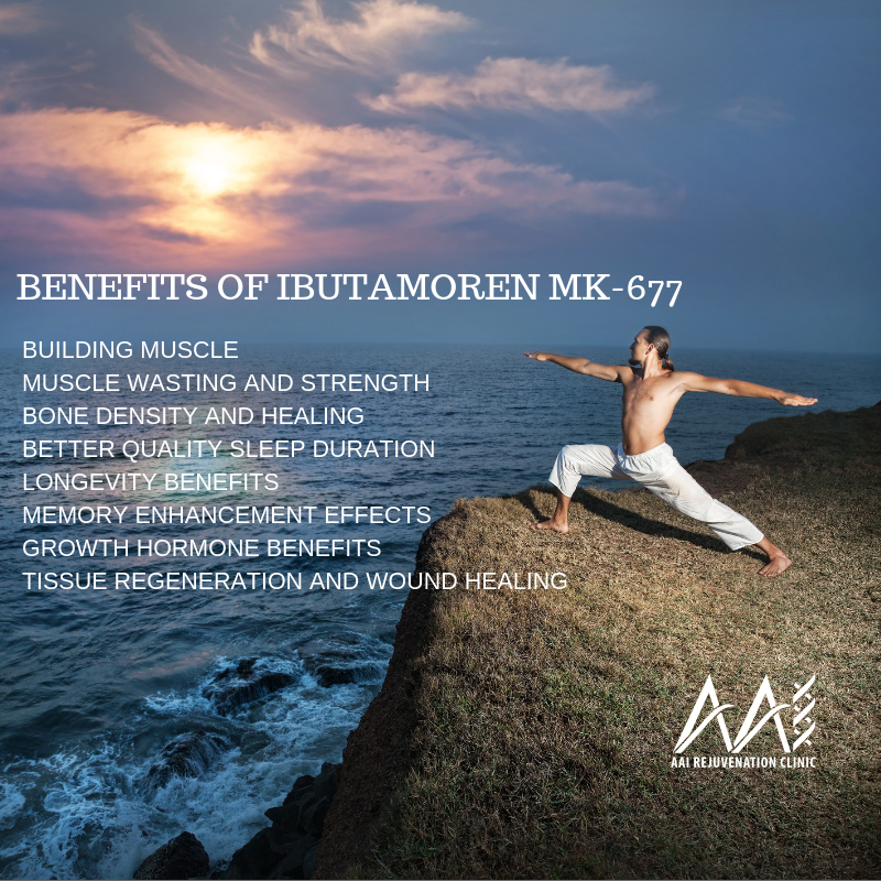 What is Ibutamoren MK-677 and The Benefits