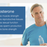 The 6 Effects of Testosterone in Your Body